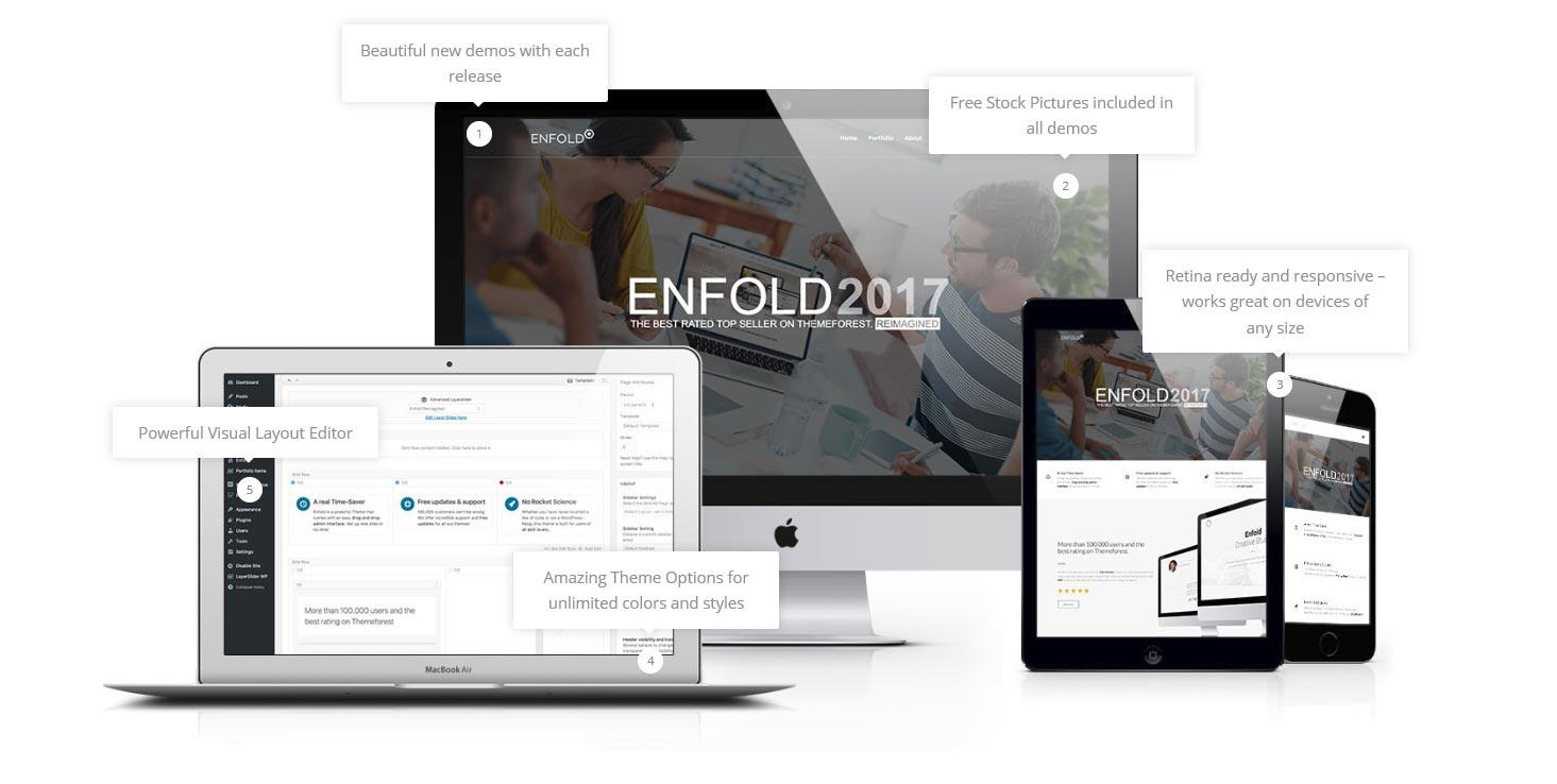 Enfold Webdesign Service