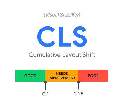 Was macht den CLS (Cumulative Layout Shift) aus?