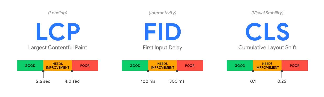 LCP-FID-CLS