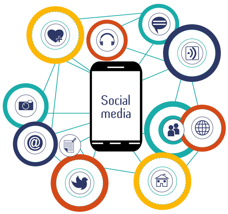 Social Media Kanaele verknuepfen Local Seo: 10 Tipps für lokales Ranking JF Mediendesign